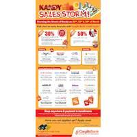 Kick start your Avurudu with Cargills Bank Credit Cards